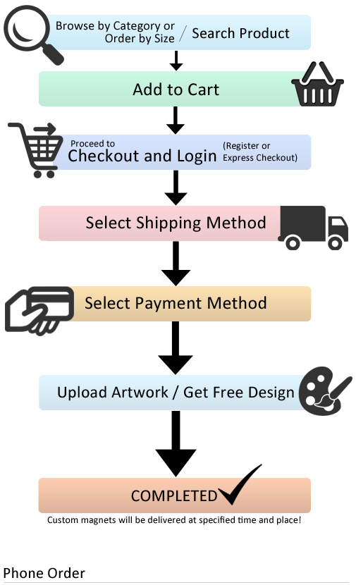 how to order online for custom mag s